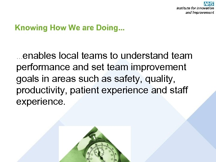Knowing How We are Doing. . . …enables local teams to understand team performance