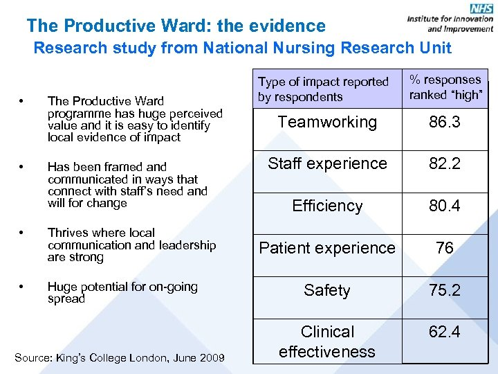 The Productive Ward: the evidence Research study from National Nursing Research Unit • •
