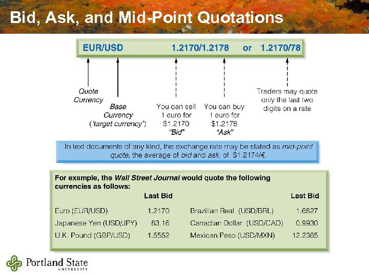 Bid, Ask, and Mid-Point Quotations