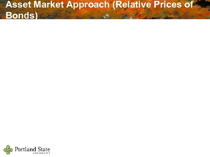 Asset Market Approach (Relative Prices of Bonds)