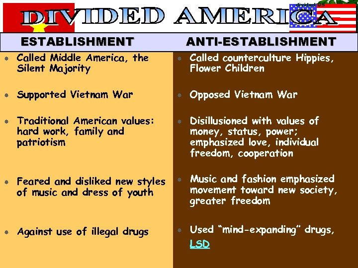 divided US ESTABLISHMENT Called Middle America, the Silent Majority Supported Vietnam War Traditional American