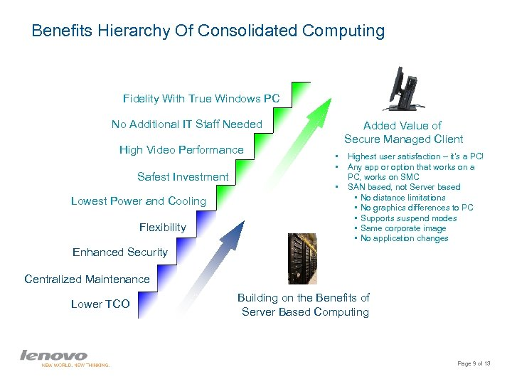 Benefits Hierarchy Of Consolidated Computing Fidelity With True Windows PC No Additional IT Staff