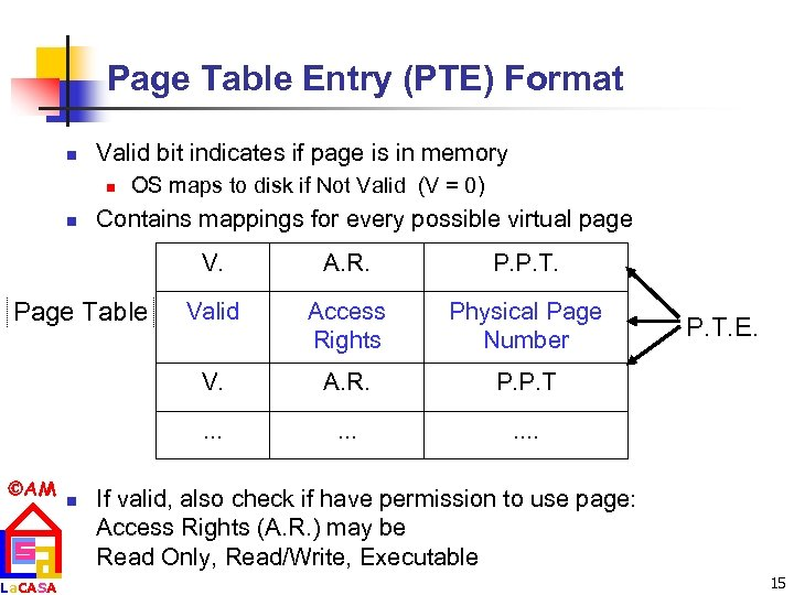 Page Table Entry (PTE) Format n Valid bit indicates if page is in memory