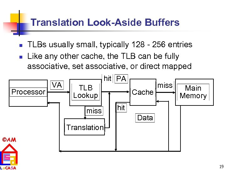 Translation Look-Aside Buffers n n TLBs usually small, typically 128 - 256 entries Like