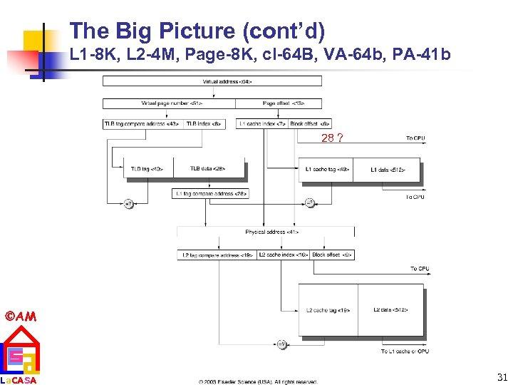 The Big Picture (cont'd) L 1 -8 K, L 2 -4 M, Page-8 K,