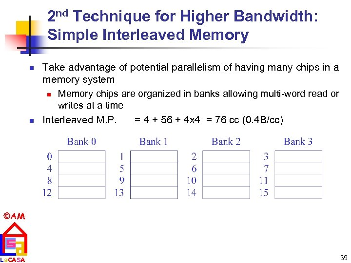 2 nd Technique for Higher Bandwidth: Simple Interleaved Memory n n Take advantage of