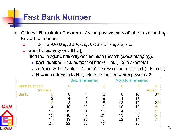 Fast Bank Number n Chinese Remainder Theorem - As long as two sets of