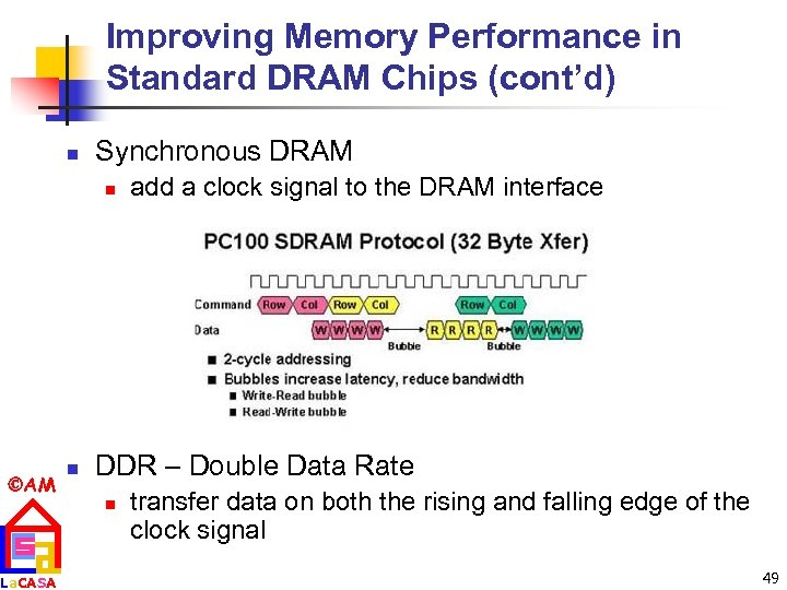 Improving Memory Performance in Standard DRAM Chips (cont'd) n Synchronous DRAM n AM La.