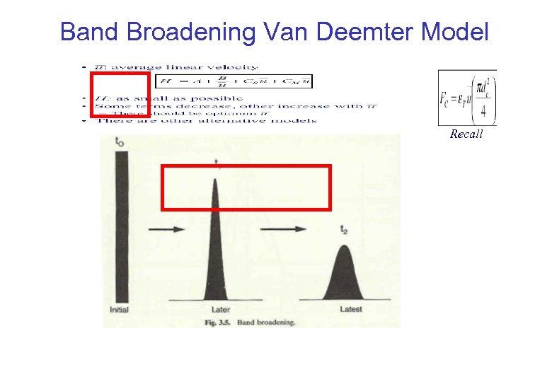 Band Broadening Van Deemter Model Recall