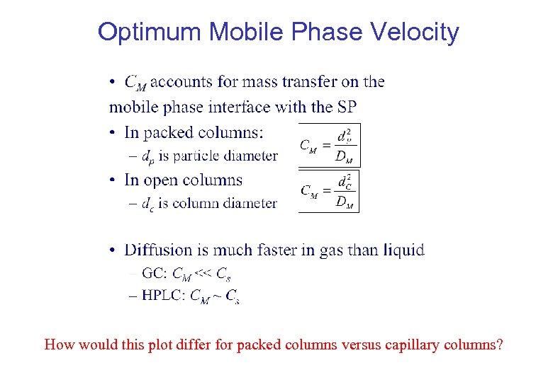Optimum Mobile Phase Velocity How would this plot differ for packed columns versus capillary