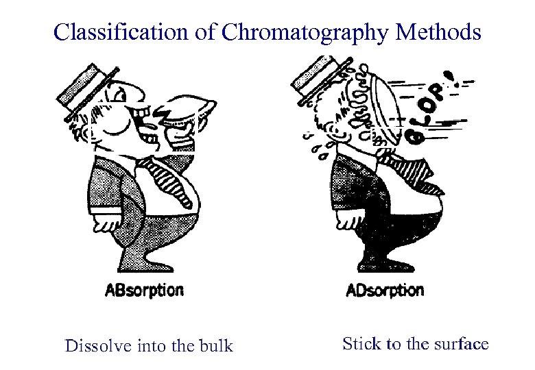 Classification of Chromatography Methods