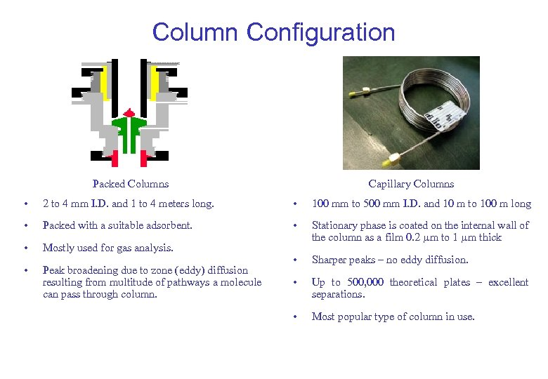 Column Configuration Packed Columns Capillary Columns • 2 to 4 mm I. D. and