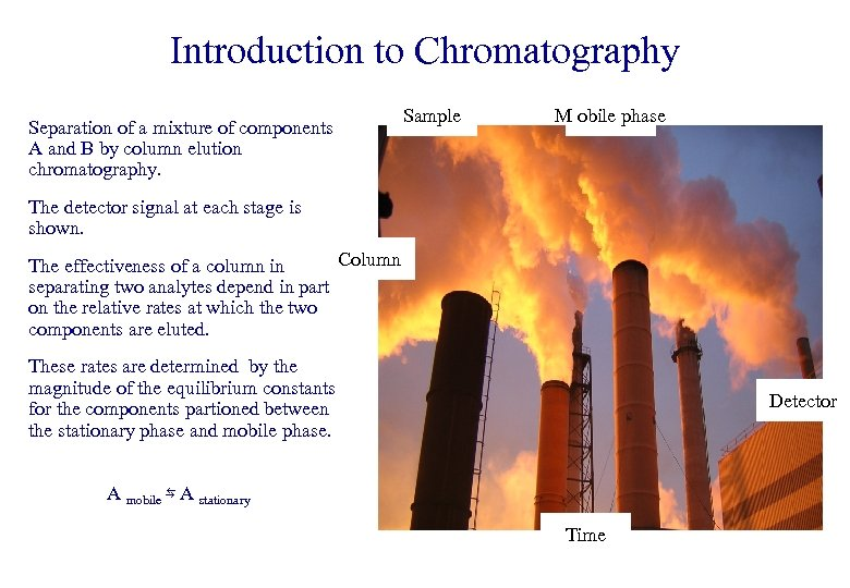 Introduction to Chromatography Separation of a mixture of components A and B by column