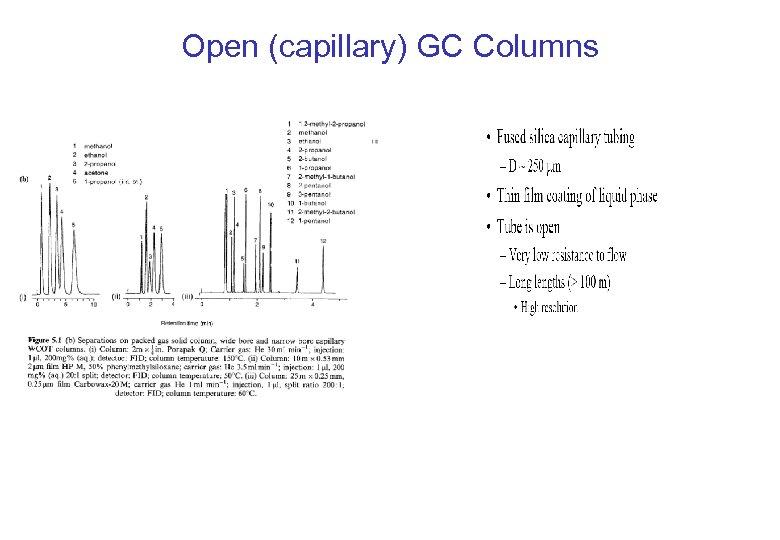 Open (capillary) GC Columns