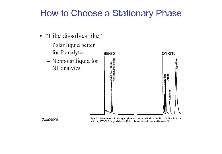 How to Choose a Stationary Phase