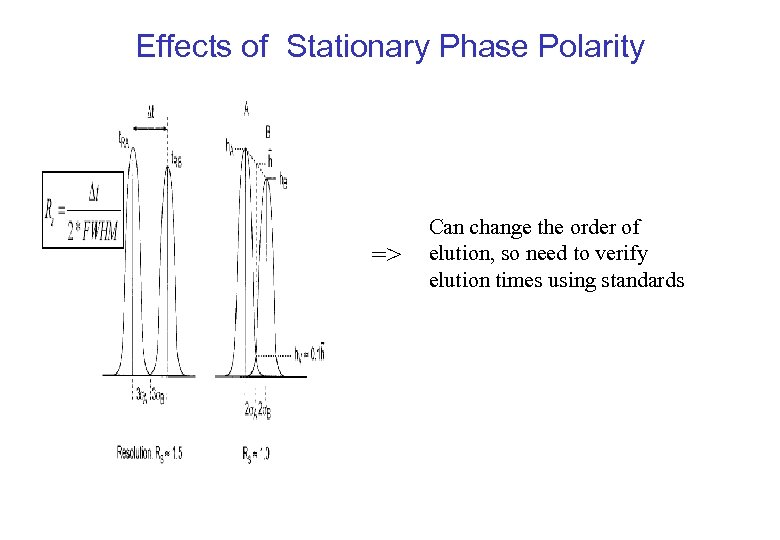 Effects of Stationary Phase Polarity => Can change the order of elution, so need