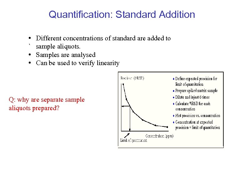 Quantification: Standard Addition • Different concentrations of standard are added to ` sample aliquots.