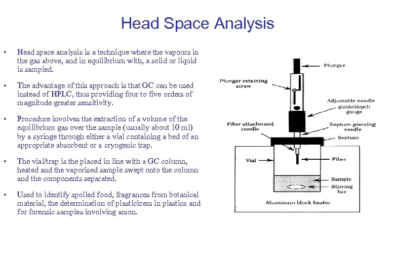 Head Space Analysis • Head space analysis is a technique where the vapours in
