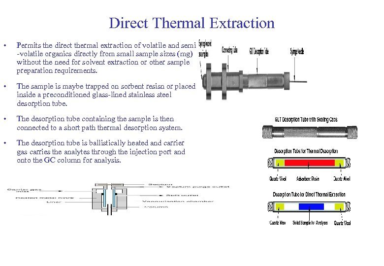 Direct Thermal Extraction • Permits the direct thermal extraction of volatile and semi -volatile