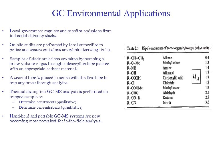 GC Environmental Applications • Local government regulate and monitor emissions from industrial chimney stacks.