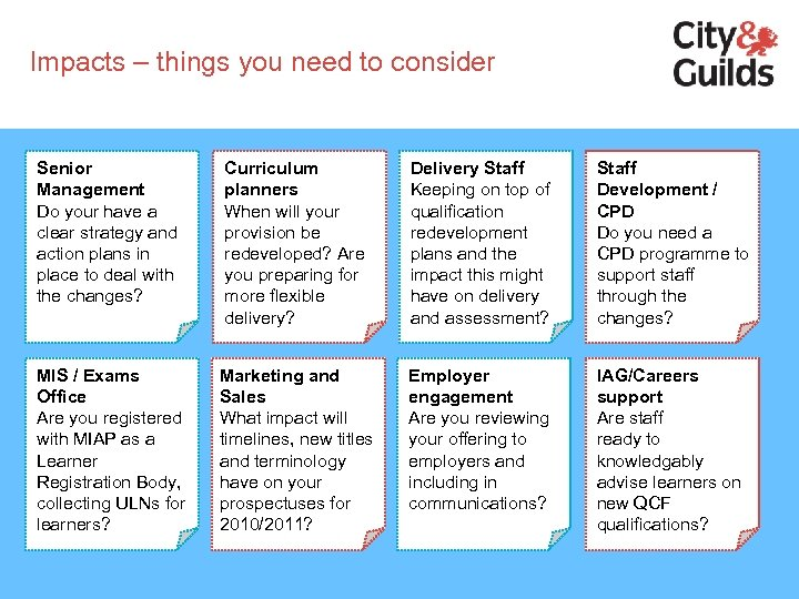 Impacts – things you need to consider Senior Management Do your have a clear