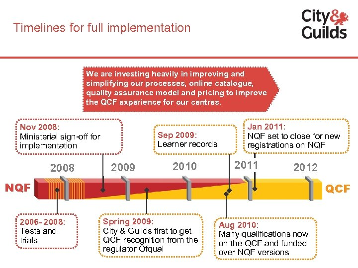 Timelines for full implementation We are investing heavily in improving and simplifying our processes,