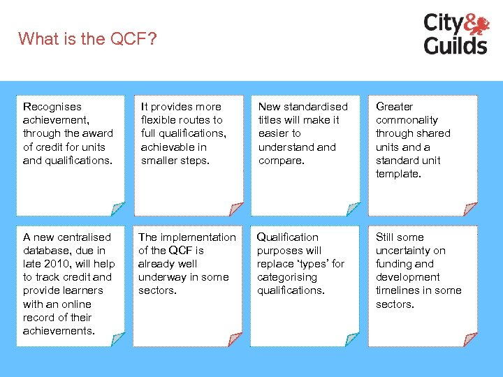 What is the QCF? Recognises achievement, through the award of credit for units and