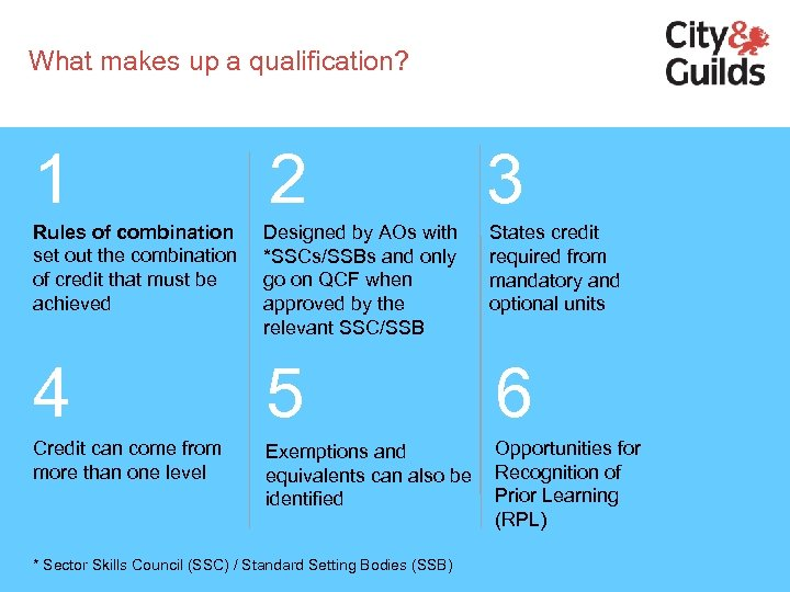 What makes up a qualification? 1 2 3 Rules of combination set out the