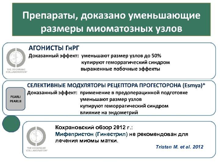 Кохрановский обзор 2012 г. : Мифепристон (Гинестрил) не рекомендован для лечения миомы матки. Tristan