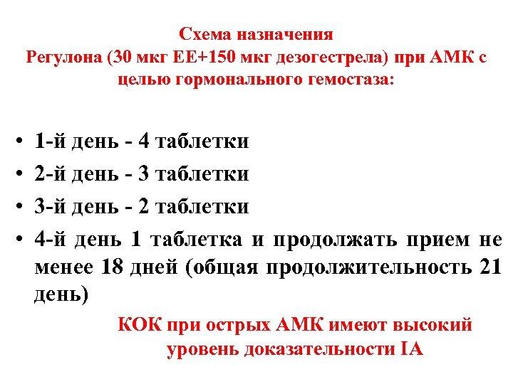 Схема назначения Регулона (30 мкг ЕЕ+150 мкг дезогестрела) при АМК с целью гормонального гемостаза: