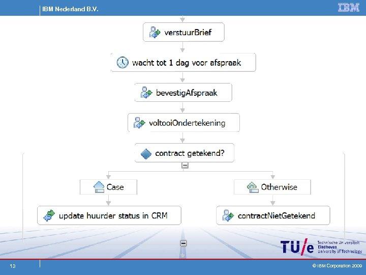IBM Nederland B. V. 13 © IBM Corporation 2009