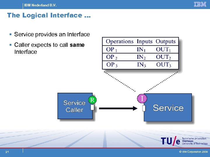 IBM Nederland B. V. The Logical Interface … § Service provides an Interface §