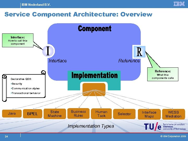 IBM Nederland B. V. Service Component Architecture: Overview Interface: How to call this component