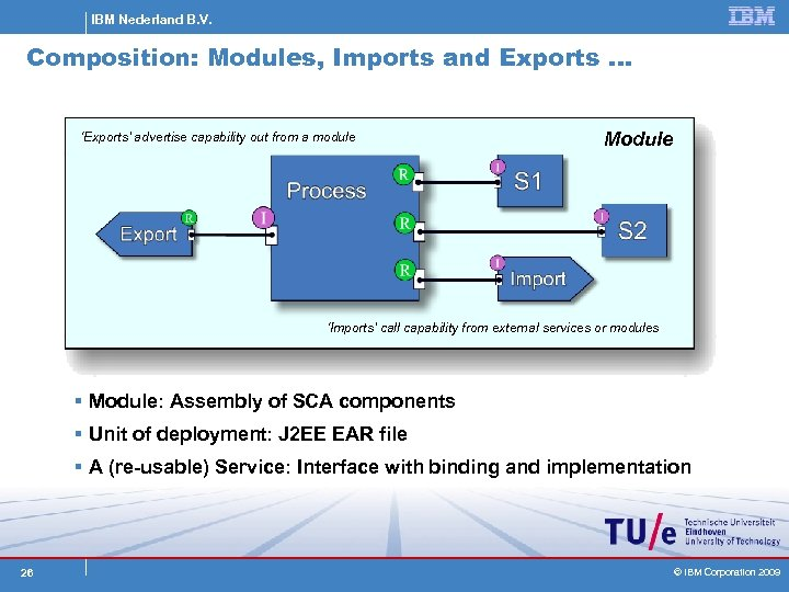 IBM Nederland B. V. Composition: Modules, Imports and Exports … 'Exports' advertise capability out