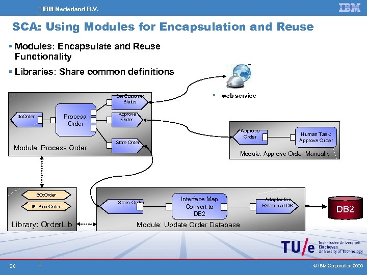 IBM Nederland B. V. SCA: Using Modules for Encapsulation and Reuse § Modules: Encapsulate