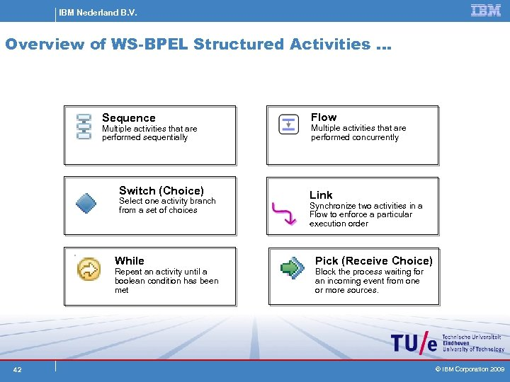 IBM Nederland B. V. Overview of WS-BPEL Structured Activities … Sequence Multiple activities that