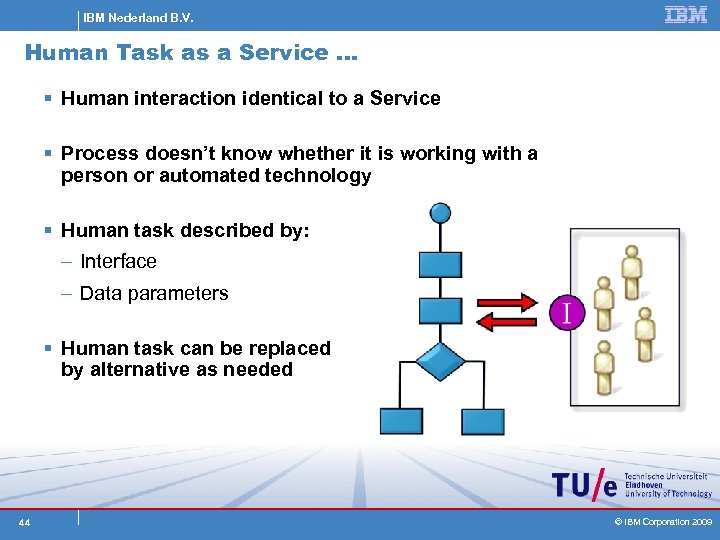 IBM Nederland B. V. Human Task as a Service … § Human interaction identical