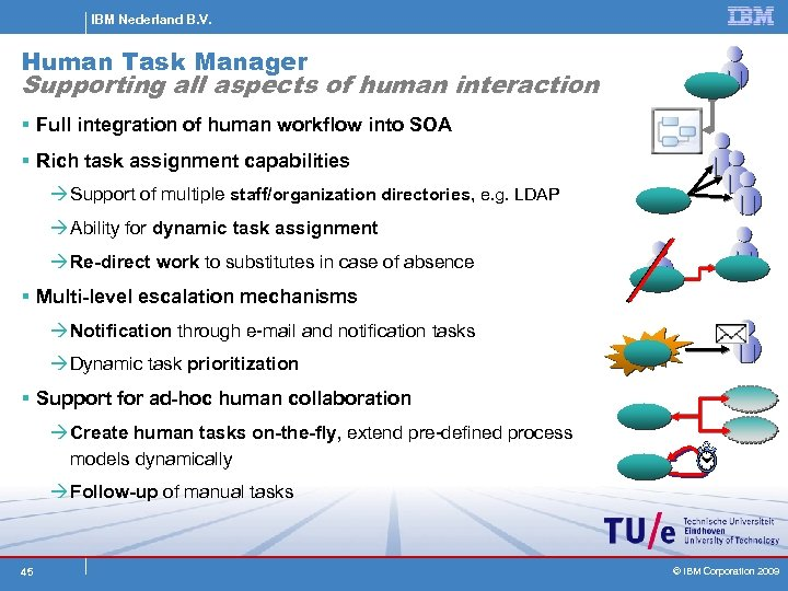 IBM Nederland B. V. Human Task Manager Supporting all aspects of human interaction §