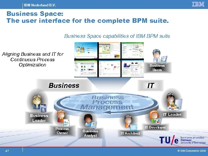 IBM Nederland B. V. Business Space: The user interface for the complete BPM suite.