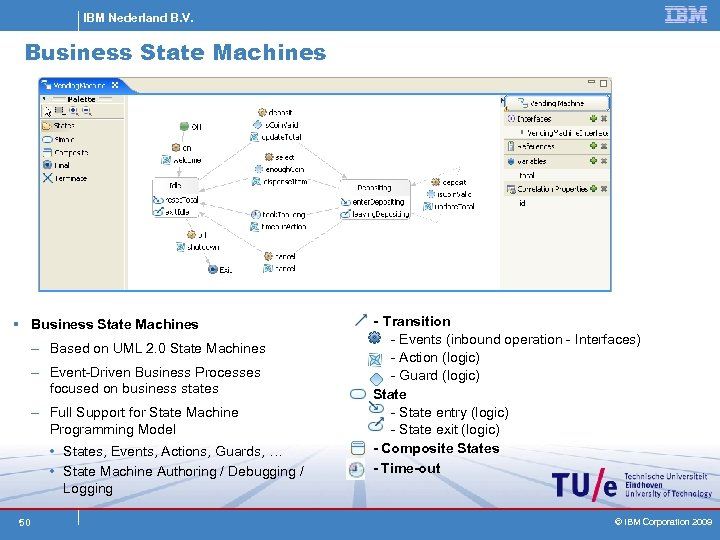IBM Nederland B. V. Business State Machines § Business State Machines – Based on