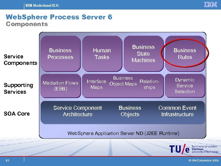 IBM Nederland B. V. Web. Sphere Process Server 6 Components Service Components Supporting Services