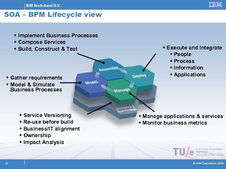 IBM Nederland B. V. SOA – BPM Lifecycle view § Implement Business Processes §