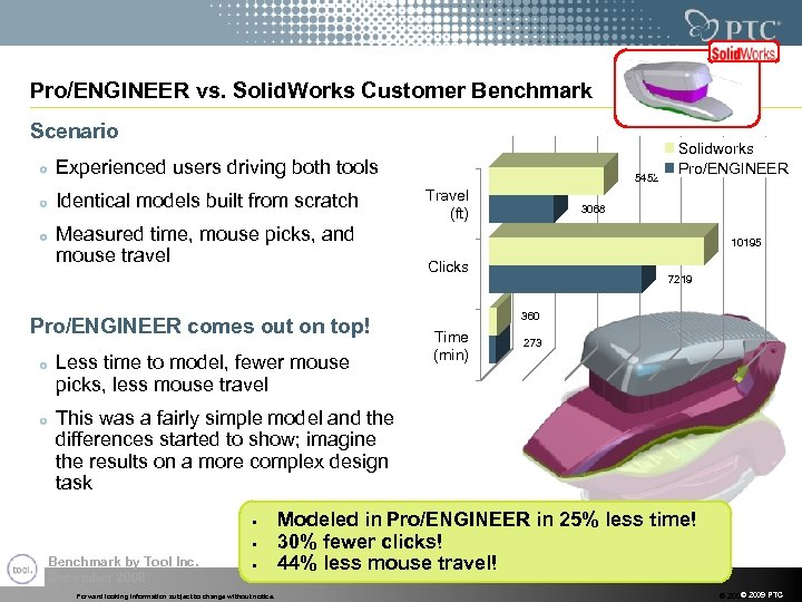 Pro/ENGINEER vs. Solid. Works Customer Benchmark Scenario Experienced users driving both tools Identical models