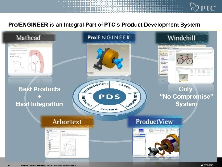 Pro/ENGINEER is an Integral Part of PTC's Product Development System Best Products + Best