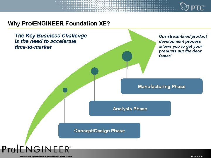 Why Pro/ENGINEER Foundation XE? The Key Business Challenge is the need to accelerate time-to-market