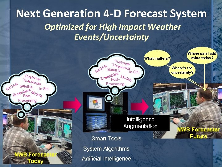 Next Generation 4 -D Forecast System Optimized for High Impact Weather Events/Uncertainty Custo Thres