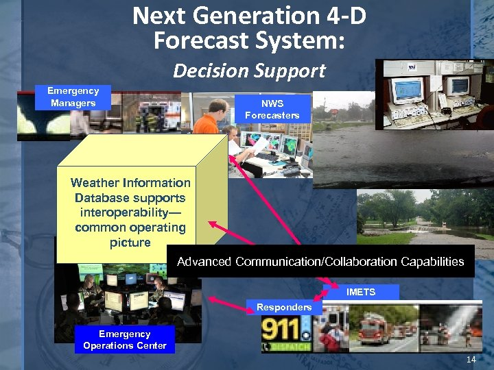 Next Generation 4 -D Forecast System: Decision Support Emergency Managers NWS Forecasters Weather Information