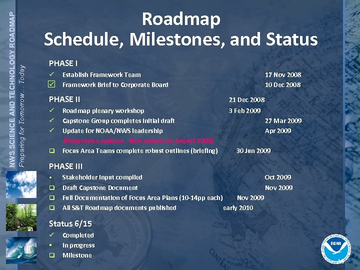 NWS SCIENCE AND TECHNOLOGY ROADMAP Preparing for Tomorrow… Today Roadmap Schedule, Milestones, and Status