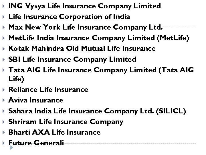 ING Vysya Life Insurance Company Limited Life Insurance Corporation of India Max New