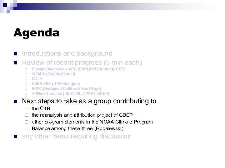 Agenda n n Introductions and background Review of recent progress (5 min each) ¨
